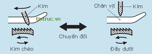 may-2-kim-dien-tu-lh-3528as-7-1