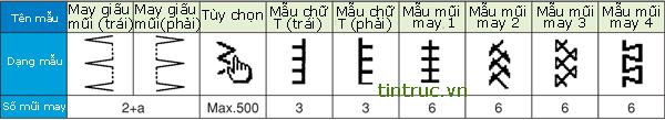 may-may-zic-zac-1-kim-dien-tu-lz2290a-03